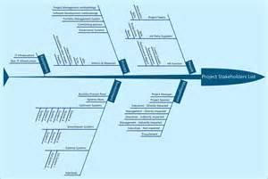 project management framework templates project management framework templates ebook database