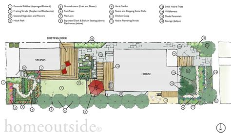 create a blueprint julie moir messervy design studio home outside online
