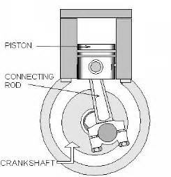 the simple parts of engine diagram with labels get free image about wiring diagram