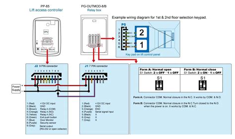 6 door access wiring diagram 36 wiring diagram