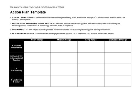 what is an plan template business plan template exle mughals