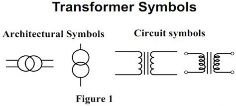 capacitor voltage transformer symbol capacitor voltage transformer symbol 28 images reactor transformer wiring diagram et601