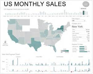 dashboard layout and design tableau public dashboards