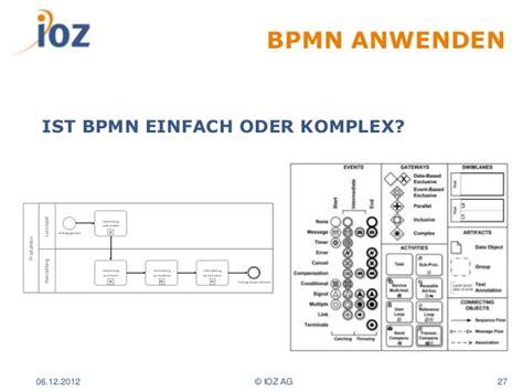 bpmn diagram visio 2013 bpmn visio 2013 28 images microsoft visio tutorial
