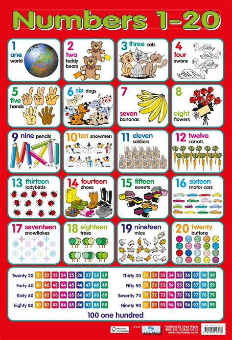 printable number posters 1 20 numbers 1 20 poster by chart media chart media