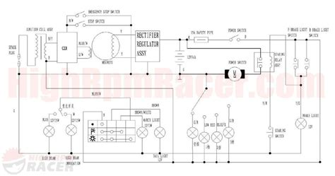 schema drawing redcat atv mpx110 wiring diagram