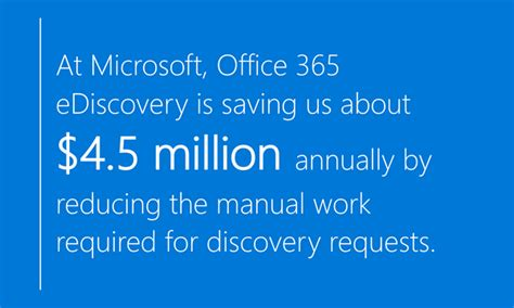 Office 365 E Discovery Portal Microsoft Saves 4 5 Million Annually Using Office 365