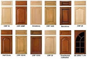 Kitchen Cabinet Door Design Ideas Check These Kitchen Cabinet Door Designs 2016
