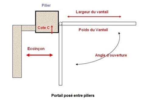 Monter Un Pilier En by Lexique Vocabulaire De L Automatisme Habitat Automatisme