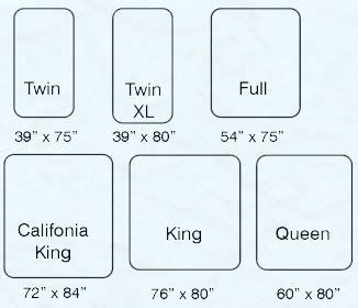dimensions of twin size bed twin bed sizes and figure 3 for dimensions 1 see