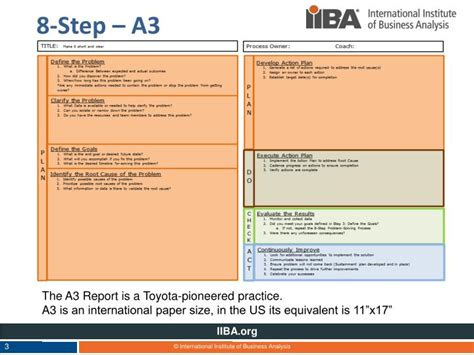 8 step problem solving template ppt 8 step problem solving powerpoint presentation id