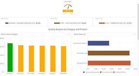 manufacturing dashboard template manufacturing dashboards and templates sisense