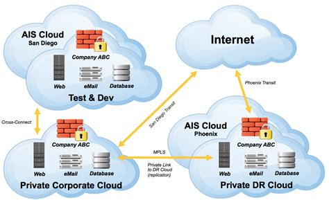 your questions answered what is the cloud