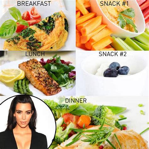 kim kardashian diet youtube kim kardashian atkins menu gallery