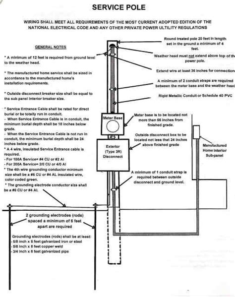 mobile home electrical service pole overhead wiring diagram mobile home diy repairs