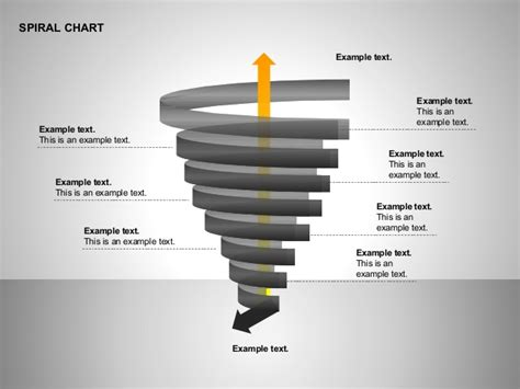 spiral tornado chart for powerpoint