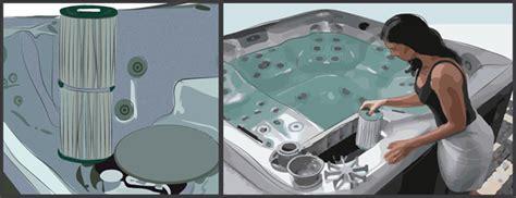 pulizia vasca idromassaggio vendita di vasche idromassaggio spa rigide spa