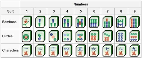 how to play mahjong for mahjong tile numbers tile design ideas