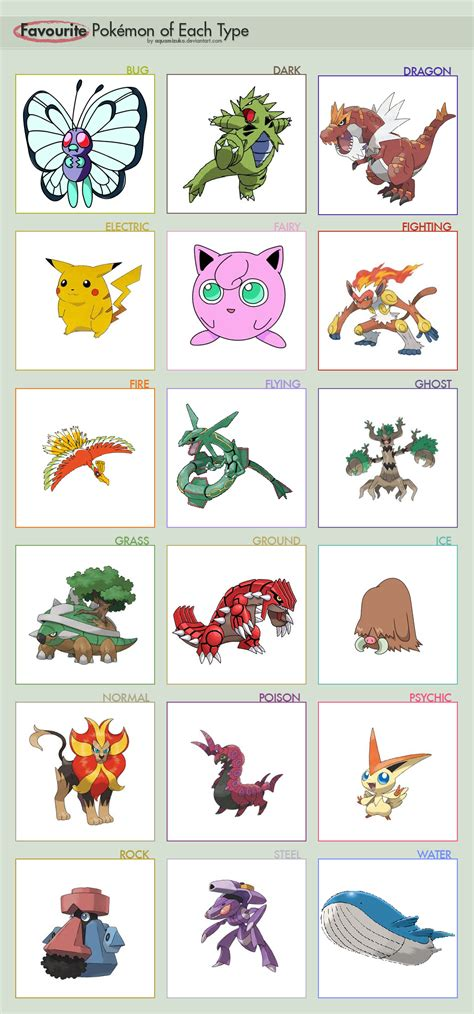 Pokemon Type Meme - my pokemon type meme by arthurengine on deviantart