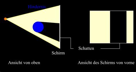 Wie Zeichnet Schatten by Schatten Leifi Physik