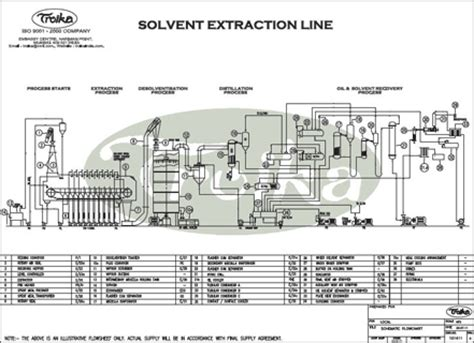 wiring diagram for greenhouse wiring wiring diagram