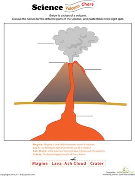 Printable Volcano Quiz   1000 images about volcano unit on pinterest different
