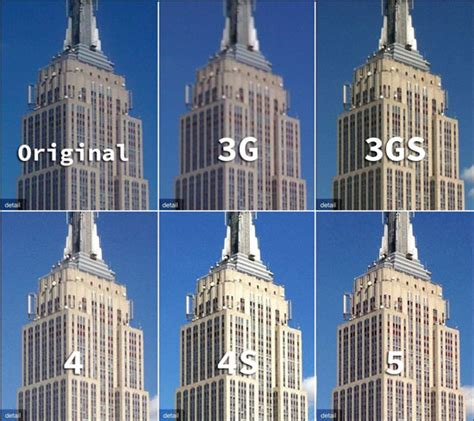 how many megapixels is the iphone 5s how much better will the on the iphone 5s be
