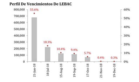 mercado laboral clasificados la gaceta tucumn argentina qu 233 se espera para los pr 243 ximos meses la gaceta tucum 225 n