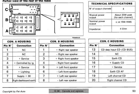 fiat 500 radio wiring diagram fiat 500 speaker wire colors