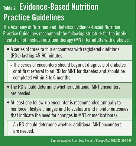 Nutritional Recommendations For Individuals With Diabetes Alison Gray Rd Mba nutrition therapy recommendations for diabetes physician