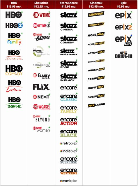cinemax zone related keywords suggestions for showtime women