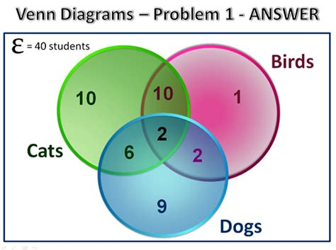 venn diagram statistics problems three circle venn diagrams passy s world of mathematics