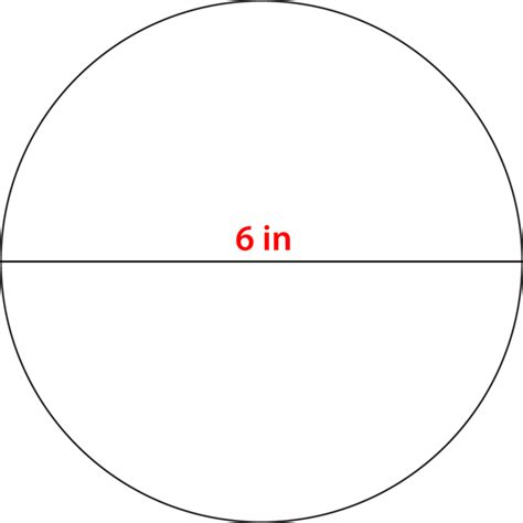 Circumference Of Circles Ck 12 Foundation 6 Inch Circle Template