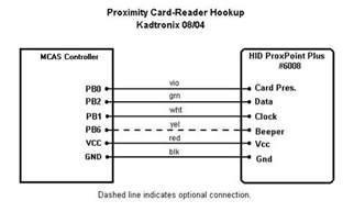 hid proximity card reader wiring diagram hid proxpoint plus wiring with hid prox reader wiring