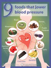 the belly fat blog infographic 9 foods that lower blood pressure