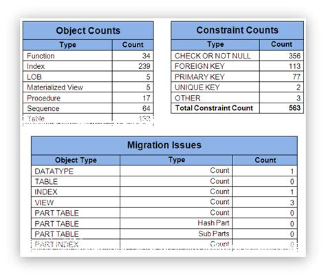 Application Assessment Report Template Migration Assessment Enterprisedb