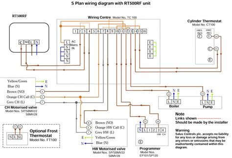 y plan wiring diagram for system boiler 39 wiring