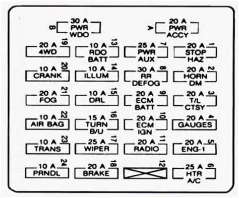 diagram gmc astro fuse box diagrams full version hd