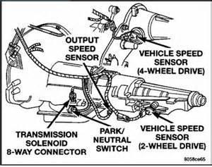 transmission control 1997 dodge ram 2500 club spare parts catalogs my dodge 1500 ram 1997 keeps shifting strangely it will