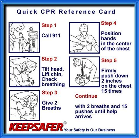 how to give a cpr american association and association on