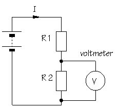 the series resistor in a voltmeter what do multimeters measures how to use a multimeter using multimeters digital multimeter