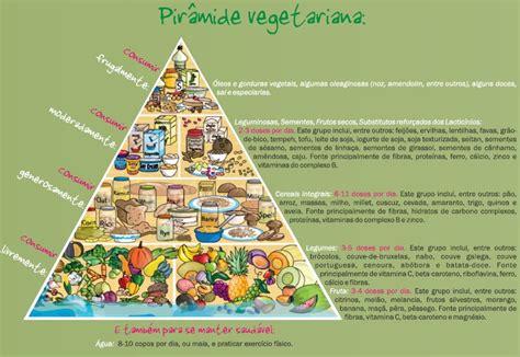 piramide alimentare vegana pir 226 mide alimentar vegana las chicas veggies