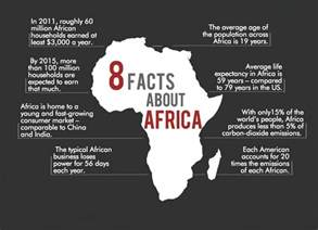 Artists Cool Kid Facts Africa Facts Africa Facts Web