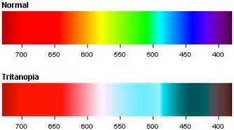 yellow blue color blind tritanopia blue yellow color blindness colblindor