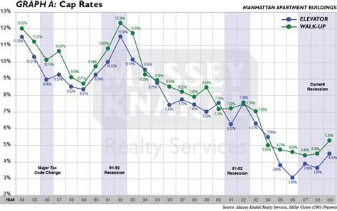 usbank nebraska refinance indirect lending