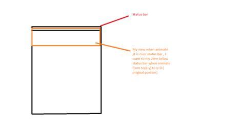 view layout params 通过 windowmanager 下面状态栏添加动画的视图 广瓜网