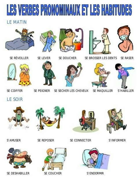 ejercicios de francs para 8467046597 french idioma en franc 233 s franceses y ejercicios