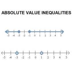 simple inequalities worksheet abitlikethis