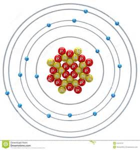 Sulfur Protons And Neutrons Sulfur Atom On A White Background Stock Illustration