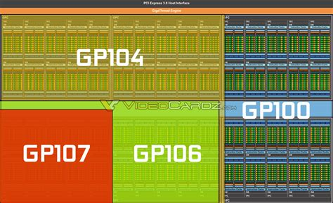Air Force 1 Layout nvidia geforce gtx titan based on pascal to launch in